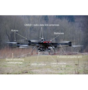 UAS Mapping – Where Is It Heading?