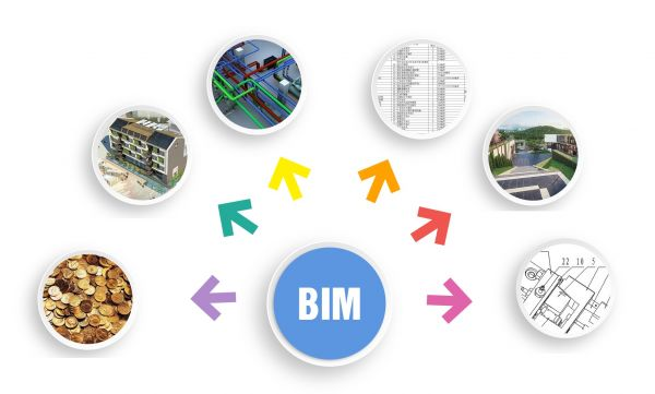 Application of BIM technology in designing and constructing buildings.